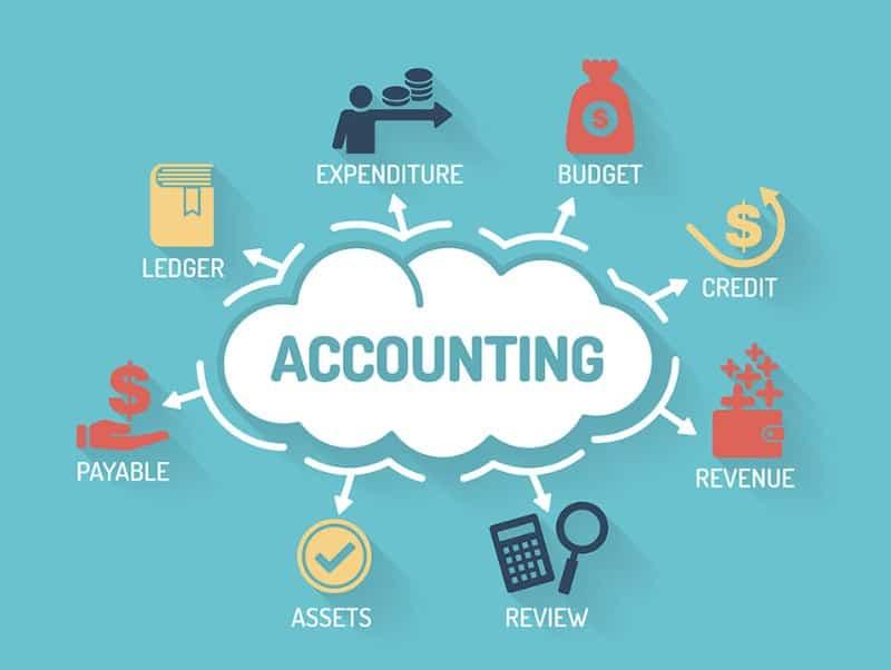 Ilustrasi Fungsi Akuntansi Manajemen